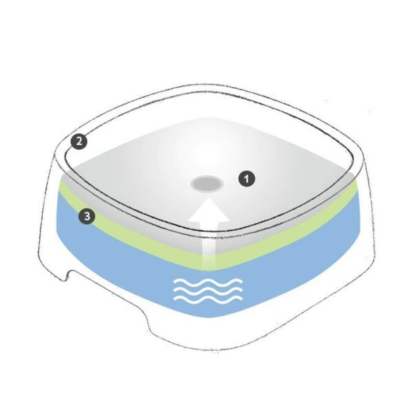Anti-spill Pet Water Bowl_0020_Layer 4.jpg